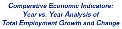 South Carolina - Year vs. Year Analysis of Total Employment Growth and Change, 1969-2016