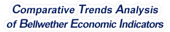 South Carolina - Comparative Trends Analysis of Bellwether Economic Indicators, 1969-2015