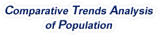 South Carolina - Comparative Trends Analysis of Population, 1969-2016