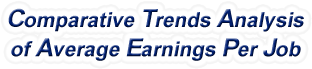 South Carolina - Comparative Trends Analysis of Average Earnings Per Job, 1969-2016