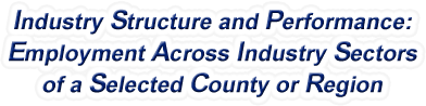 South Carolina - Employment Across Industry Sectors of a Selected County or Region