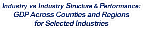 South Carolina - Industry vs. Industry Structure & Performance: GDP Across Counties and Regions for Selected Industries