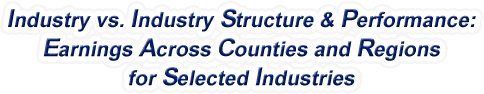 South Carolina - Industry vs. Industry Structure & Performance: Employment Across Counties and Regions for Selected Industries